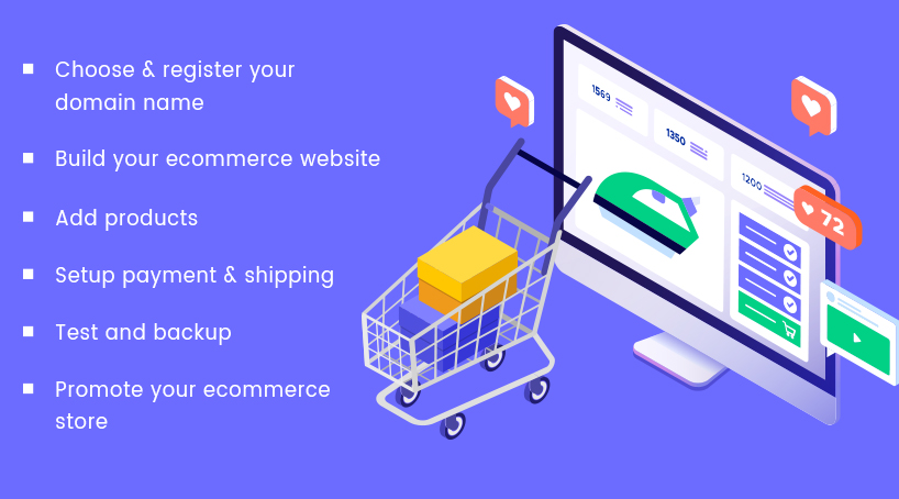 Steps to setup an e-commerce website