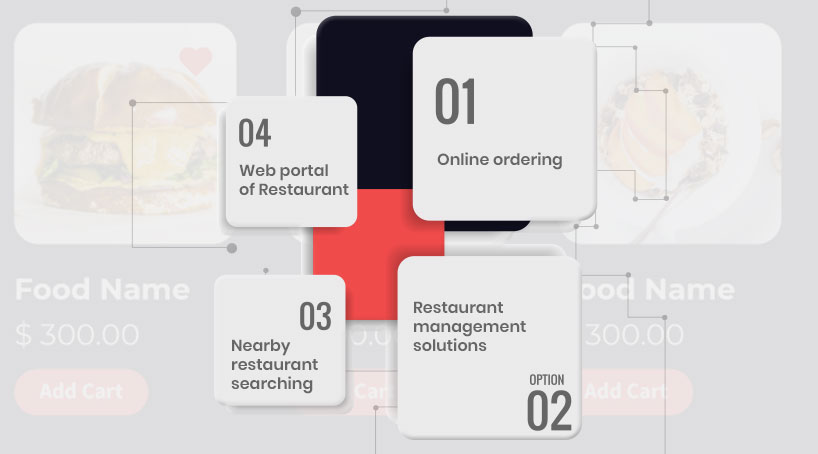 Features of the mobile restaurant app