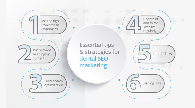 Essential tips and strategies for dental SEO marketing