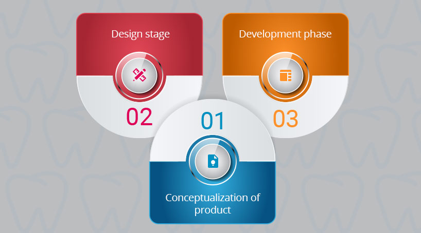 How developers develop robust software systems?