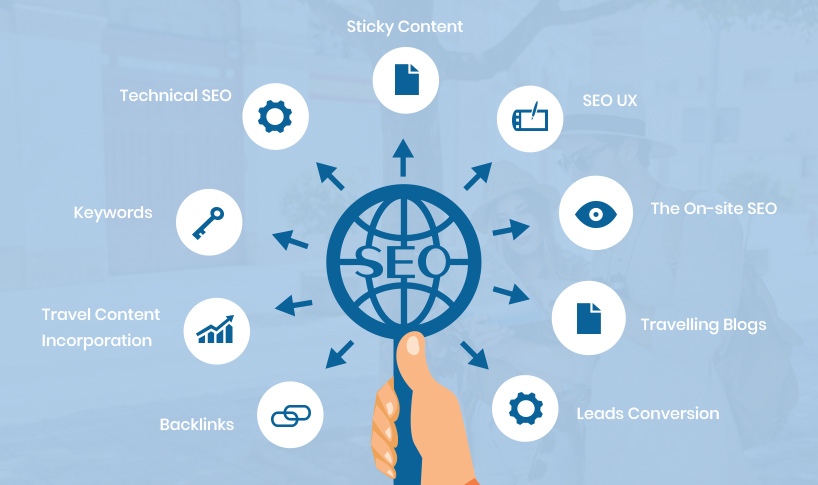 Implement A Travel SEO