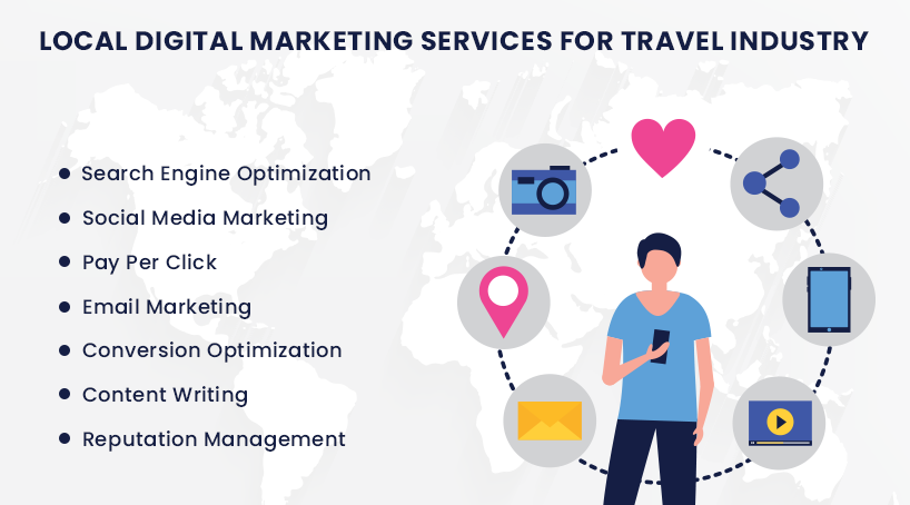 Local Digital Marketing Services for Travel Industry