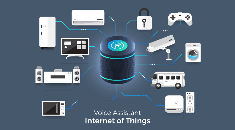 AI Voice Interface for IoT