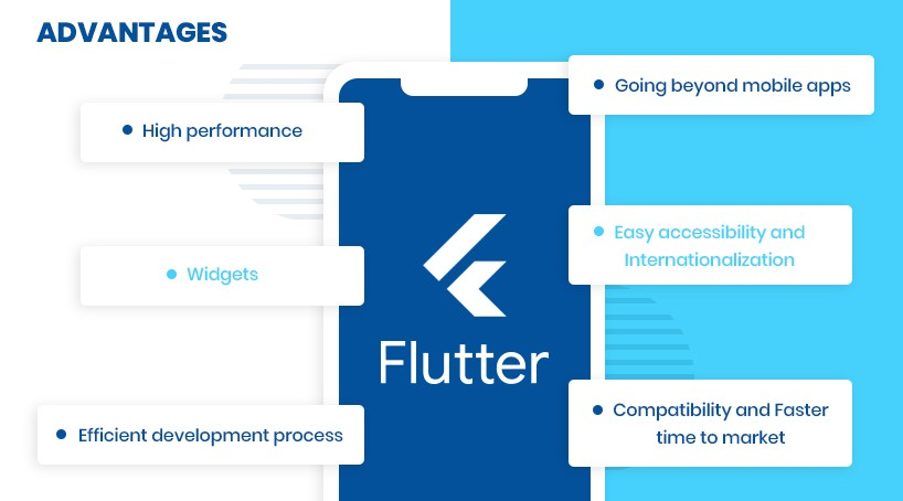 Advantages of using flutter as your mobile application development tool